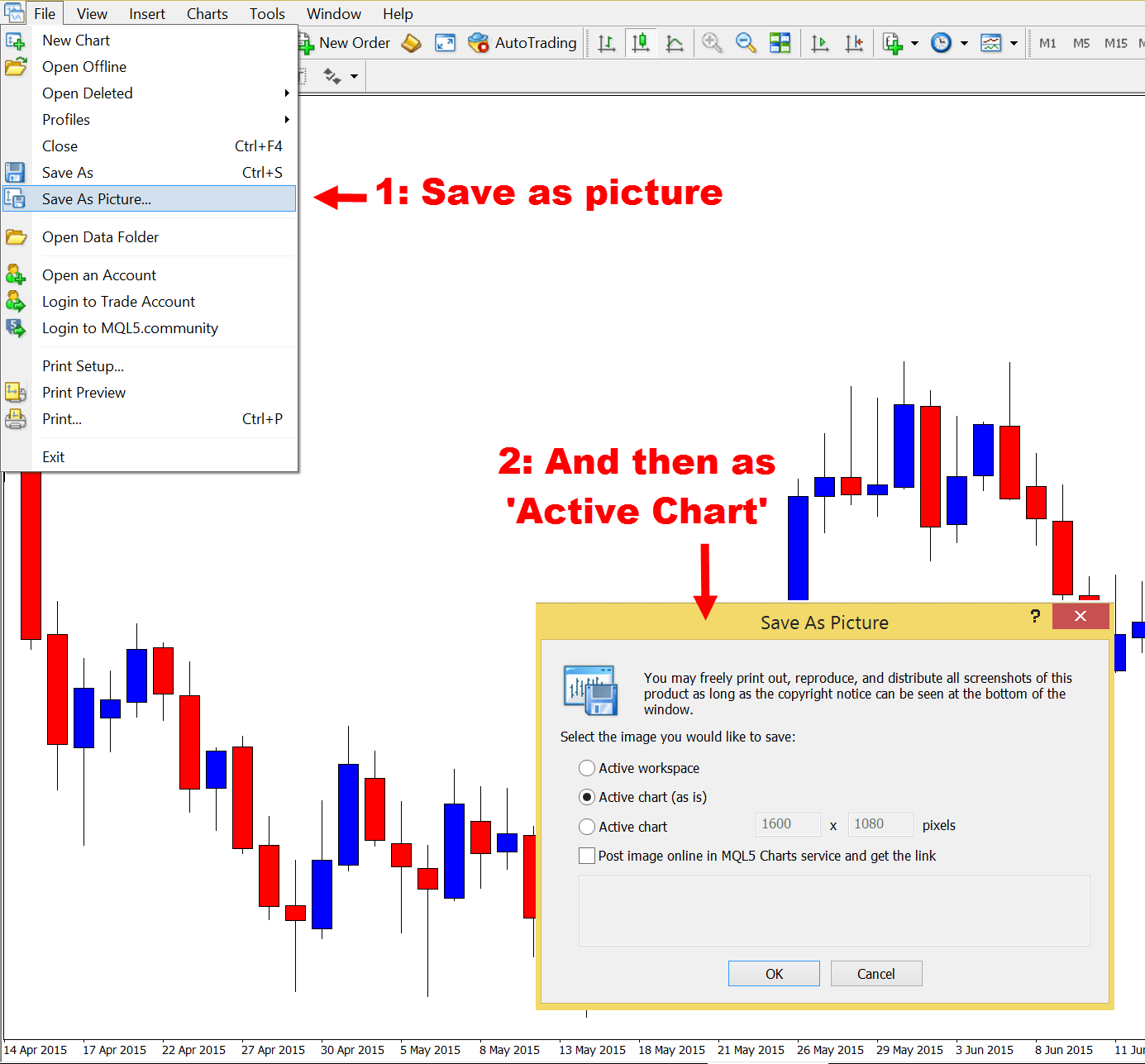 Forex trading journal