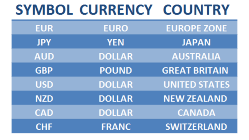 Forex trading schools in usa