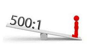 Forex leverage 5000