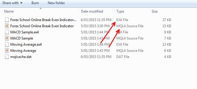 MQL4 Expert Advisor Folder