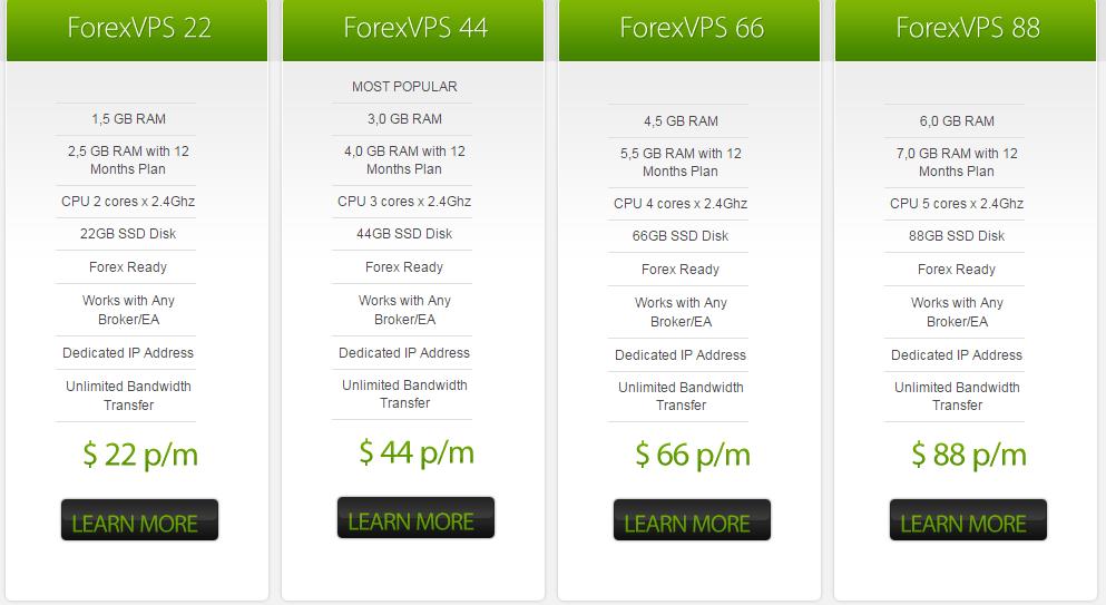 Select VPS Plan
