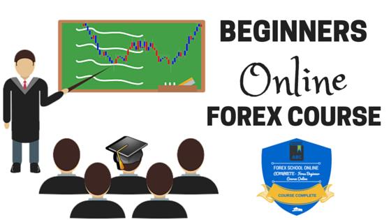 Forex Online Training