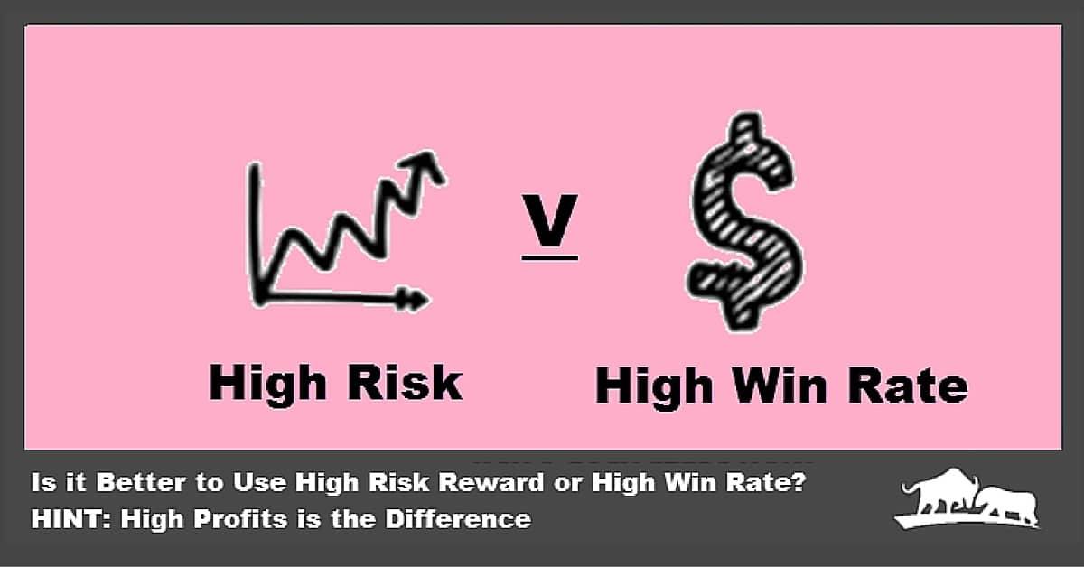High risk reward forex strategy